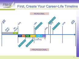 Personal Timeline Template Download Envisioning Your Career Life Timeline Creating Remarkable