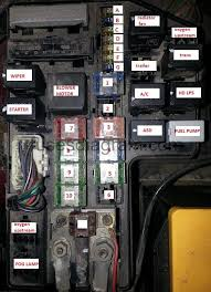 fuse box dodge durango fuse box diagram type 1