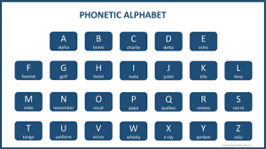 During world war 2, english speaking militaries such as the united states and the united kingdom used the alphabet while transmitting clear and the uk and uk militaries would use the pure phonetic military alphabets until the nato military standard was adopted. Phonetic Alphabet The Organised Executive