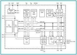 architecture 8051. msp430 architecture 8051