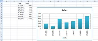 How To Create A Chart In Java Create Charts In Excel Using Java Apache Poi Programmingfree