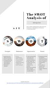 Swot Analysis How To Structure And Visualize It Piktochart