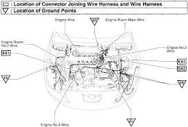 grounding locations engine bay diagram celica hobby engine bay grounding locations diagrams grounding engine gif