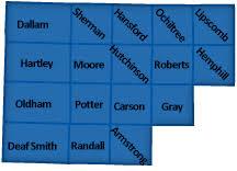 Txdot Organizational Chart Amarillo District