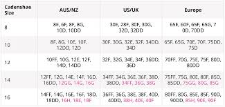 Sanitary Pad Size Chart Best Of Always Pads Size Chart Michaelkorsph Me