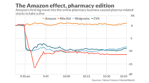 Pillpack Stock Chart Amazon Acquisition Of Online Pharmacy Startup Pillpack Sends
