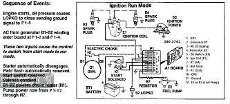 wiring onan diagram 0612 6705 wiring diagram autovehicle onan marquis 5500 generator wiring also trailer tail light wiringonan marquis 5500 generator wiring also trailer