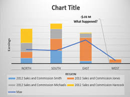 Cool Charts In Excel 10 Cool New Charting Features In Excel 2013 Techrepublic