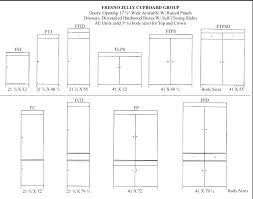 kitchen cabinet standard size average size of a kitchen pantry kitchen cabinet standard sizes uk