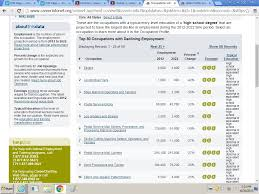 module researching careers i teach job skills research is a critical part of the job search process