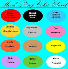 Mood Ring Chart Mood Color Chart For Necklaces Mood Free Download