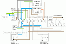 boiler wiring diagram solidfonts boiler wiring diagram nilza net