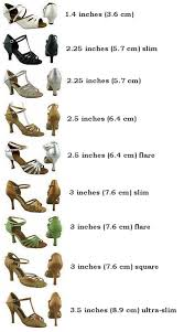 Womens Heels Chart Shows The Shape And Relative Sizes Of