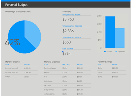 personal finance budget templates numbers personal monthly budget template free iwork templates