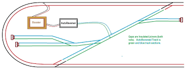 ho train wiring diagrams not lossing wiring diagram • ho scale dcc wiring diagrams engine dcc train layouts model railroad dcc wiring tortoise switch machine wiring diagram