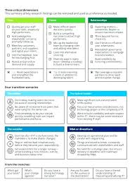 Related Post Business Case Template 1 Pager Business 1 Pager