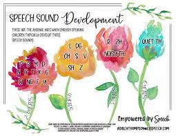 Speech Sound Series The Key To K Empowered By Speech