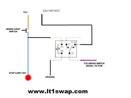 2001 lincoln ls engine diagram elegant your transmission diagram 2001 lincoln ls engine diagram inspirational wiring issue 83 el camino 5 3l el camino central
