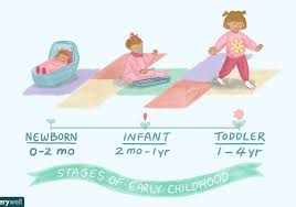 baby newborn infant and toddler