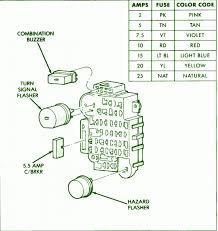 2000 jeep cherokee sport fuse box diagram wiring diagram simonand 1994 jeep grand cherokee fuse box location at 1994 Jeep Cherokee Sport Fuse Box Diagram