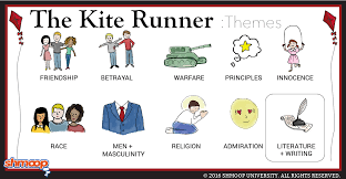 the kite runner theme of literature and writing