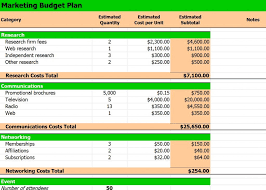 Excel Template Marketing Budget Planning X How To Make A Budget Plan