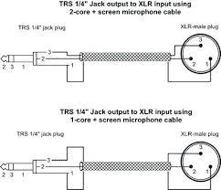 xlr to trs wiring diagram wiring diagram headphone jack xlr wiring diagram wiring diagram paperxlr to trs wiring diagram 13