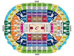 Quicken Loans Arena What Is The Difference Between