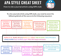 How To Cite A Journal Article Using Apa Style My Phd Journal
