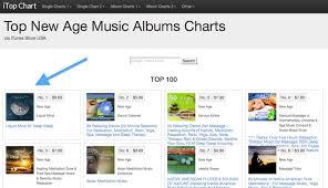 Itunes Chart 100 Us 72 Skillful Album Chart Top 100 Usa