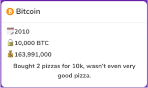 $18264.99 bitcoin value 10 days later: How I Learned To Deal With My Bitcoin Fomo