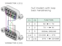 null modem cable pinouts Null Modem Cable Null Modem Wiring Diagram #31
