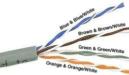 how to wire ethernet cables cat 5 cable