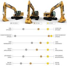 Excavator Size Comparison Chart Best Picture Of Chart