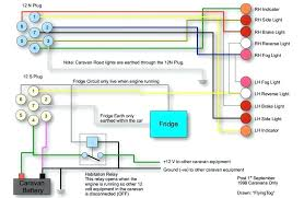 trailer light wiring diagram fharates info wiring diagram for trailer lights 7 way trailer light wiring diagram together with full size of wiring wiring diagram trailer light 7 way