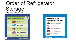 Food Storage Order Chart Food Storage Chart For Cupboard Servsafe Food Storage Chart
