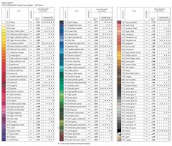 Faber Castell Polychromos Review Color With Iris