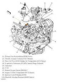 similiar 2007 chevy equinox transmission diagram keywords com chevy 0wqhs transmission wiring diagram chevy equinox