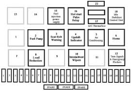 volkswagen rabbit gti (a1, type 17) 1974 1984 fuse box diagram 2008 volkswagen rabbit fuse box diagram volkswagen rabbit gti fuse box diagram