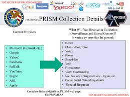 What Is Prism What Is Prism Everything You Need To Know