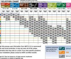 12 Volt Wire Gauge Chart Creative Wiring Diagram Vdo