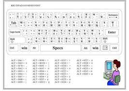 Hindi Font Chart Pdf M K Computer Badgaon Hindi Typing Chart Hindi Font