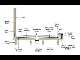 mortar shower pan installation stackup