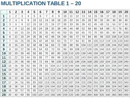 1 To 20 Tables Chart Math Tables Petmerch Co