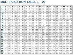 Maths Table Chart Pdf Math Tables Petmerch Co