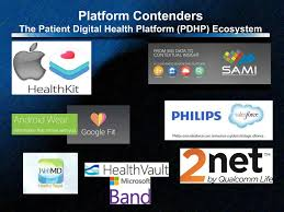 Target Microsoft Band Powerpoint 7 Questions Shaping The Patient Digital Health