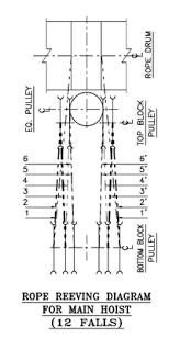 overhead crane pendant wiring diagram wiring diagram cranes 2 sd wiring diagram diagrams for car or