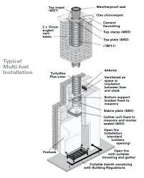 fireplace liner cost flue chimney liner installation services cost chimney liner replacement cost