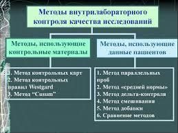 Контрольная работа Статистические методы контроля качества  Контроль качества методы контроля контрольная работа
