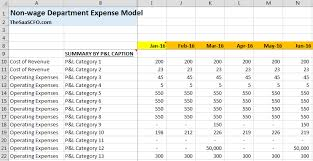 cost forecasting template expense forecast template tirevi fontanacountryinn com